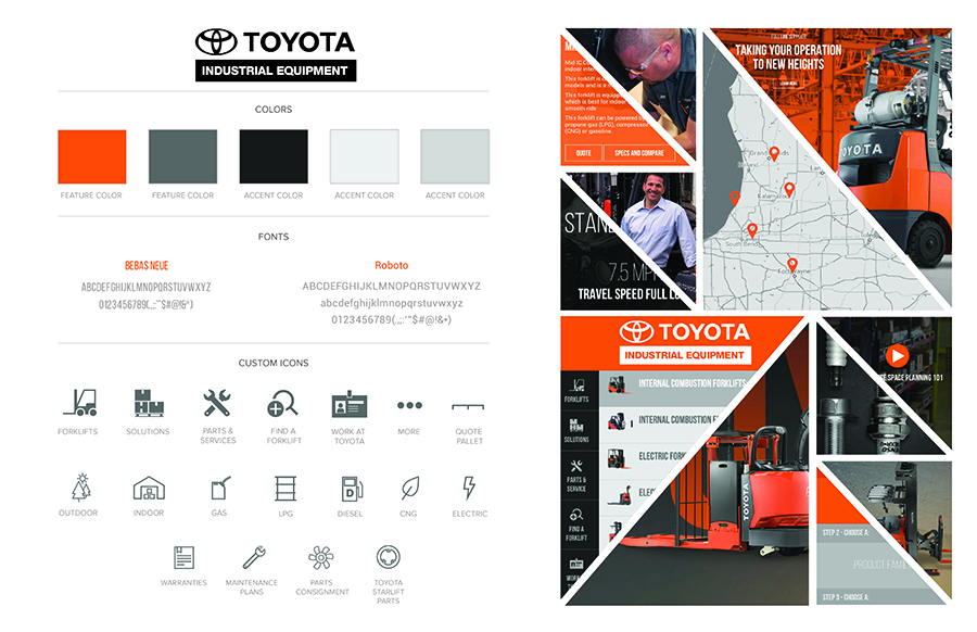 Toyota Material Handling, USA